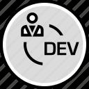 development, persona, user, web