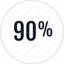 data, info, ninety, percent, rate icon
