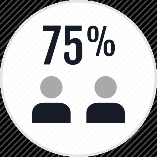 percent, seventyfive, two icon