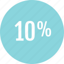 data, infographic, percent, ten icon