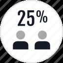 data, percent, twentyfive