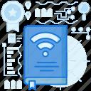 book, ebook, education, knowledge, learning, wifi, wireless