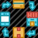 commerce, ecommerce, online shop, shopping icon