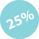 guardar, interest, percent, quarter, save, savings, twentyfive icon