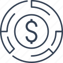 dollar, money, online, system icon