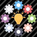 idea development, idea configuration, idea setting, idea generation icon