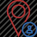 gps, location, map, marker, navigation, pin, user