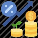 income, interest, investment, on, profit, proportion, return