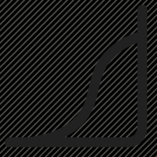 curve, edit, graph, image, photo icon