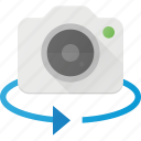 camera, degree, image, photo, photography, rotate
