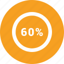 graphic, info, percent, sixty