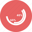 pie, pie chart, pie graph, pie growth, pie growth arrow, pie sale icon