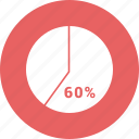pie, pie chart, pie graph, pie growth, pie growth arrow, pie sale, sixty icon