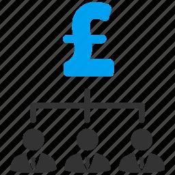 bank association, banker links, cash flow, financial transactions, money system, pound sterling, user group icon