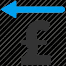 money back, moneyback, pound sterling, refund, restore, reverse, revert transaction icon