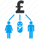 cashflow, consumption pattern, expenses structure, family budget, flow chart, money, pound sterling icon