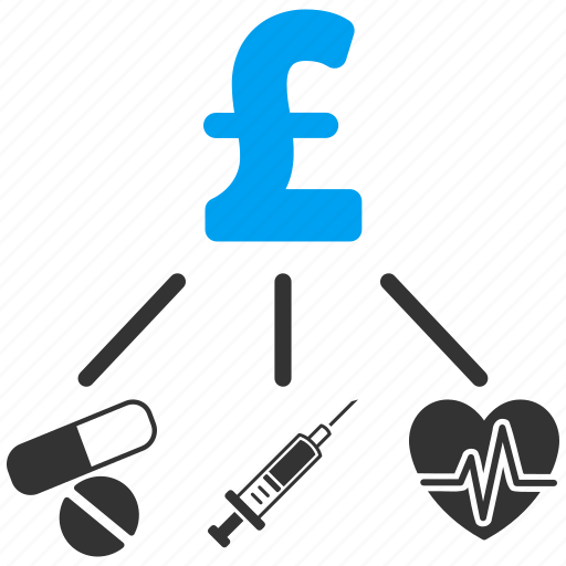 consumption pattern, expenses structure, finance, flow chart, medical budget, medicine, pound sterling icon