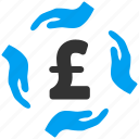 business, care hands, finance, insurance, money, pound sterling, support icon