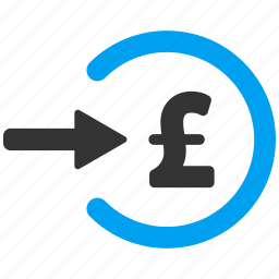 commerce, deposit, get money, income, payment, pound sterling, salary icon