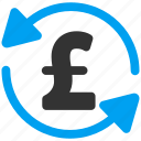 pound sterling, refresh balance, reload, repeat, rotation arrows, sync, update icon