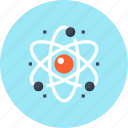 atom, energy, industry, nuclear, physics, power, science