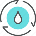 consumption, energy, hydro, power, renewable, source, water icon