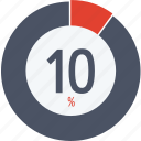data, graphics, indicator, loading, percent, segment, ten icon
