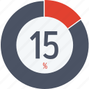 data, fifteen, graphics, indicator, loading, percent, segment icon