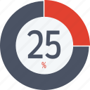 data, graphics, indicator, loading, percent, segment, twenty five icon
