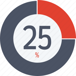 data, graphics, indicator, loading, percent, segment, twenty five icon