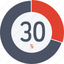 data, graphics, indicator, loading, percent, segment, thirty icon