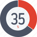 data, graphics, indicator, loading, percent, segment, thirty five icon
