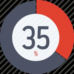 data, graphics, indicator, loading, percent, segment, thirty five icon