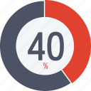 data, forty, graphics, indicator, loading, percent, segment icon