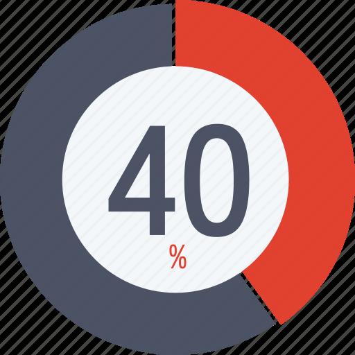 data, forty, graphics, indicator, loading, percent, segment icon