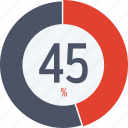 data, forty five, graphics, indicator, loading, percent, segment icon