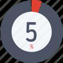 data, five, graphics, indicator, loading, percent, segment icon