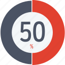data, fifty, graphics, indicator, loading, percent, segment icon