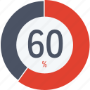 data, graphics, indicator, loading, percent, segment, sixty icon