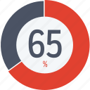 data, graphics, indicator, loading, percent, segment, sixty five icon