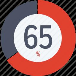 data, graphics, indicator, loading, percent, segment, sixty five icon