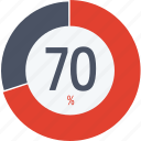 data, graphics, indicator, loading, percent, segment, seventy icon