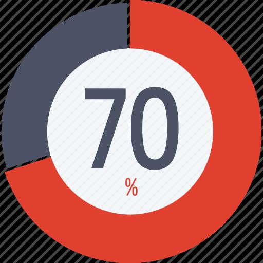 data, graphics, indicator, loading, percent, segment, seventy icon