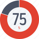 data, graphics, indicator, loading, percent, segment, seventy five icon