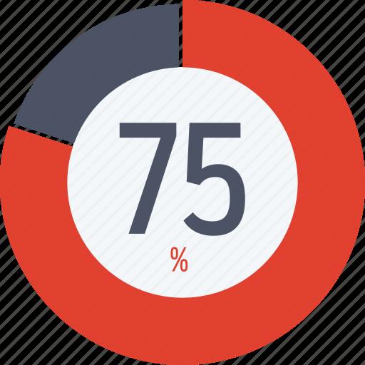 data, graphics, indicator, loading, percent, segment, seventy five icon
