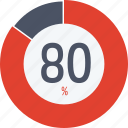 data, eighty, graphics, indicator, loading, percent, segment icon