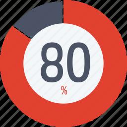data, eighty, graphics, indicator, loading, percent, segment icon