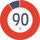 data, graphics, indicator, loading, ninety, percent, segment icon