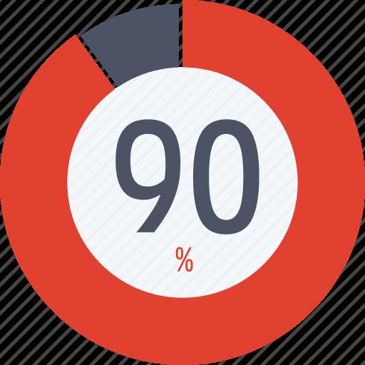 data, graphics, indicator, loading, ninety, percent, segment icon