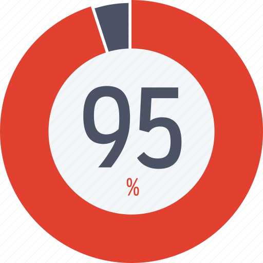 data, graphics, indicator, loading, ninety five, percent, segment icon